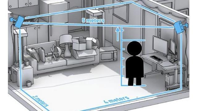 都说VR游戏好玩 但你知道如何布置客厅吗?