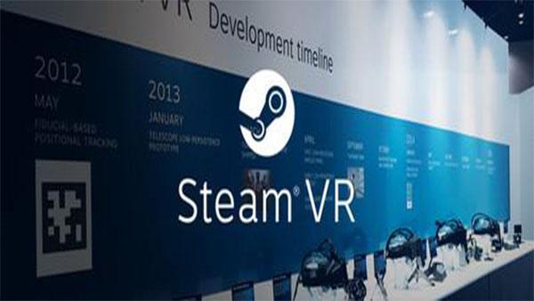 1月VR大数据:Oculus份额超50%,重夺VR霸主宝座