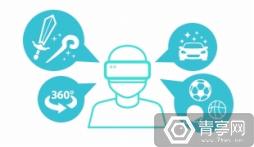 免费VR语音时代来临?日本厂商推出面向Unity的VR声音聊天媒介 AR资讯 第3张