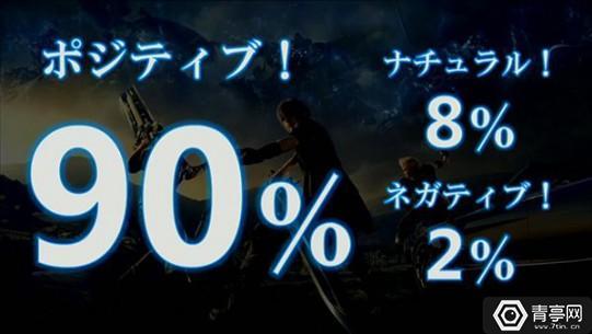 《最终幻想15》试玩结果超90%好评:仅2%玩家不喜欢 AR游戏 第2张