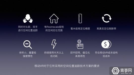 移动VR全沉浸式交互产品的八条基本要求