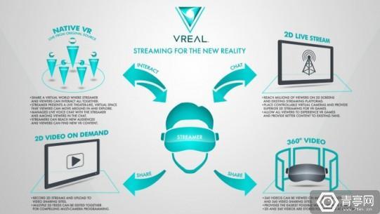 vreal-virtual-reality-livestreaming1-680x383