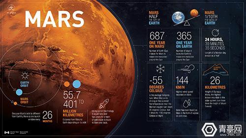HoloLens进驻航天中心,带游客飞往火星