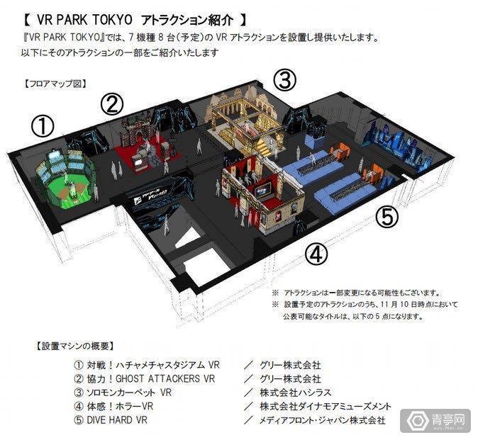 涉谷VR体验店