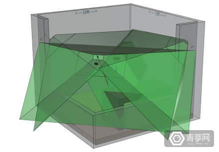 Oculus-Tracking
