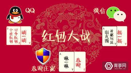 QQ支付宝红包