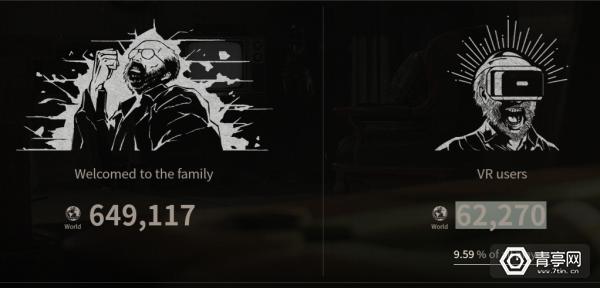 Resident-Evil-7-stats