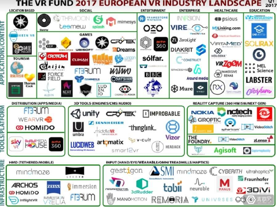 vr-fund-european-landscape