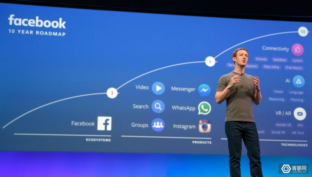 mark-zuckerberg-facebook-10-year-plan-1021x580  facebook AR