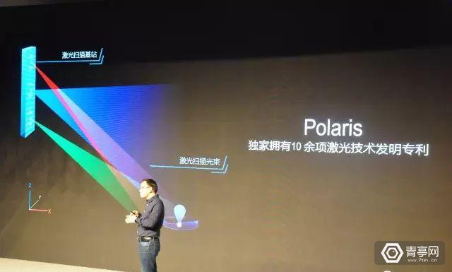 独家 | 揭秘大朋双目激光定位,HTC的又一劲敌?