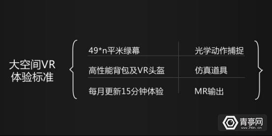 02-全球VR内容生态大会发布大空间标准 重塑线下VR体验1357