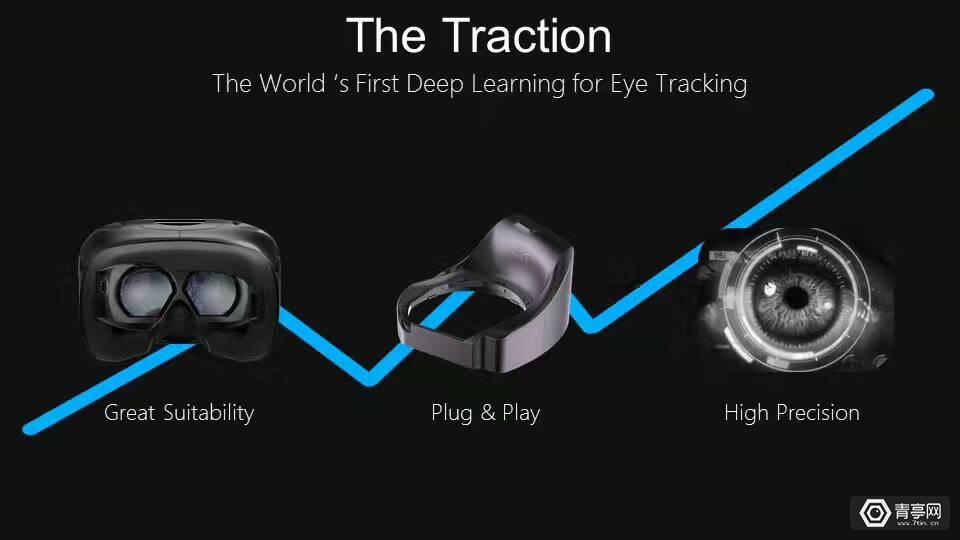我知道你在看哪里,七鑫易维HTC Vive用眼动追踪模组五月开放预订
