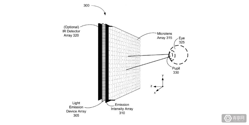 Oculus-Eye-Tracking-Patent-1-1000x502-n7xp011h76hai0fshaqyt1fklpq81455pjbhkxsrz0