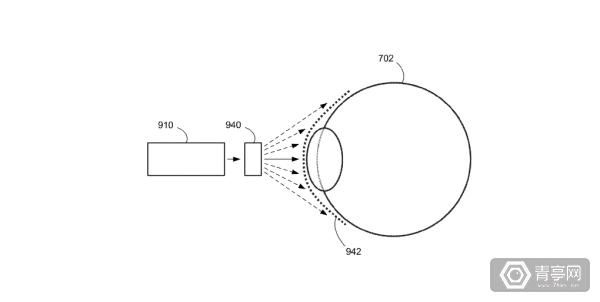 Oculus-Eye-Tracking-Patent-2