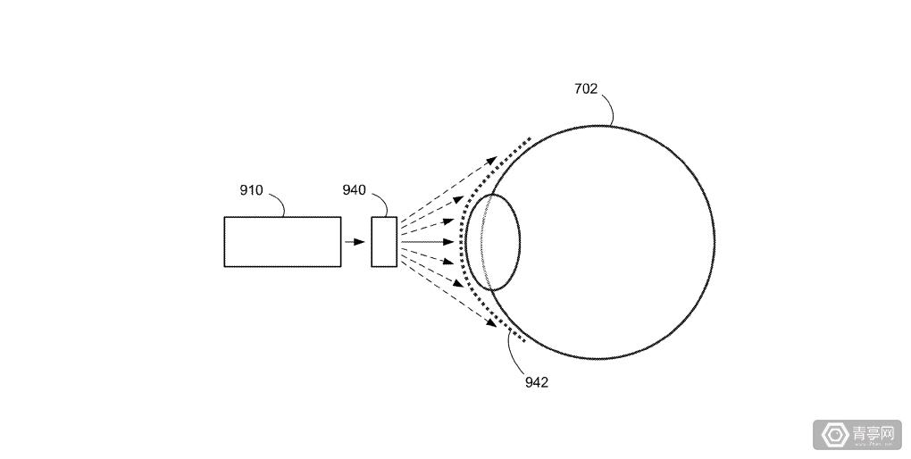 叫板HTC Vive?Oculus获眼动追踪专利或应用于VR头盔