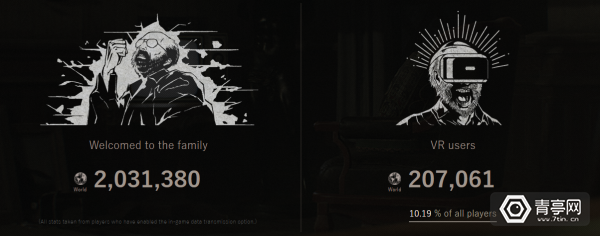 Resident-Evil-7-Stats-Update