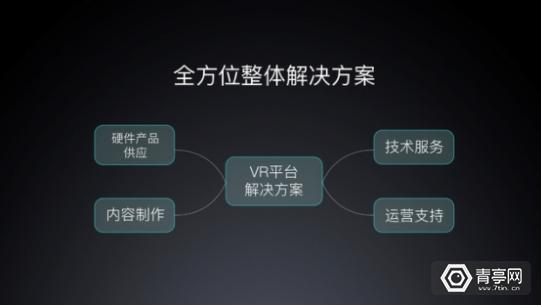 加快B端整体解决方案落地,酷开VR宣布1个亿的战略投资计划(1)894