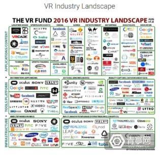 vr-fund-landscape