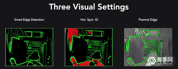 Three-Visual-Settings