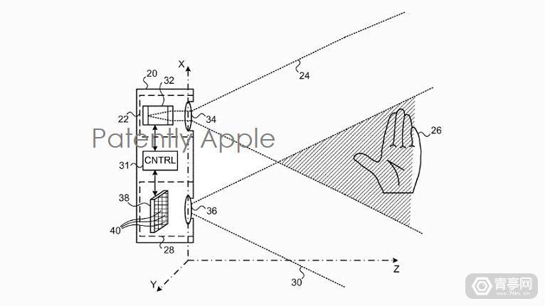 苹果新专利3D测绘曝光,AR或加入手势控制功能