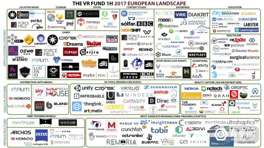 the-vr-fund-2017-european-landscape-1h