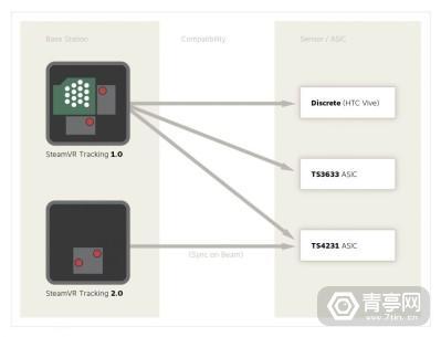 SteamVR-Tracking-2-1000x764-n9mb5sghm84t6wwnbtmwgrfxiiiqxc0eqct23pfahk
