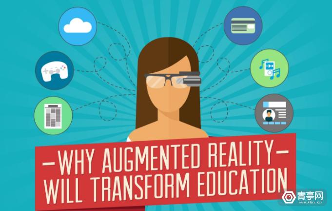 新泽西理工学院报告:AR如何转变教育方式?