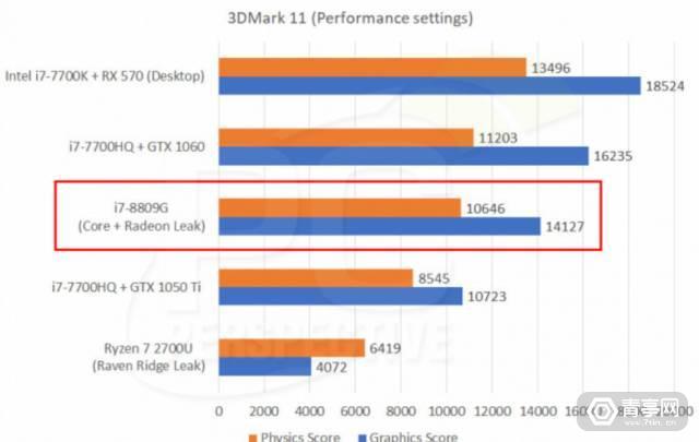 1108-Intel5