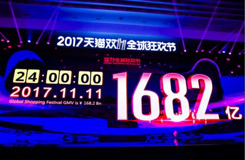 最全!天猫京东VR设备双11销量榜:PSVR近4000台,小派大朋超越HTC!