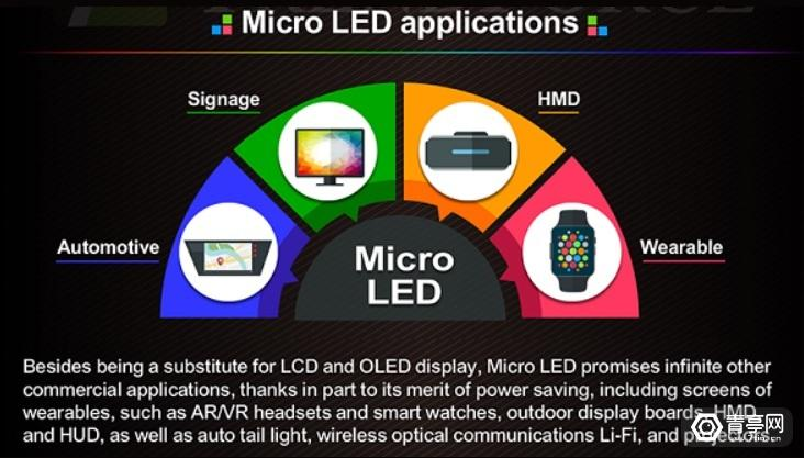 取代OLED?苹果与台积电合作开发microLED显示技术