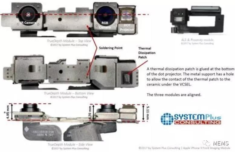 3D成像新时代,iPhone X摄像头(TrueDepth)拆解分析