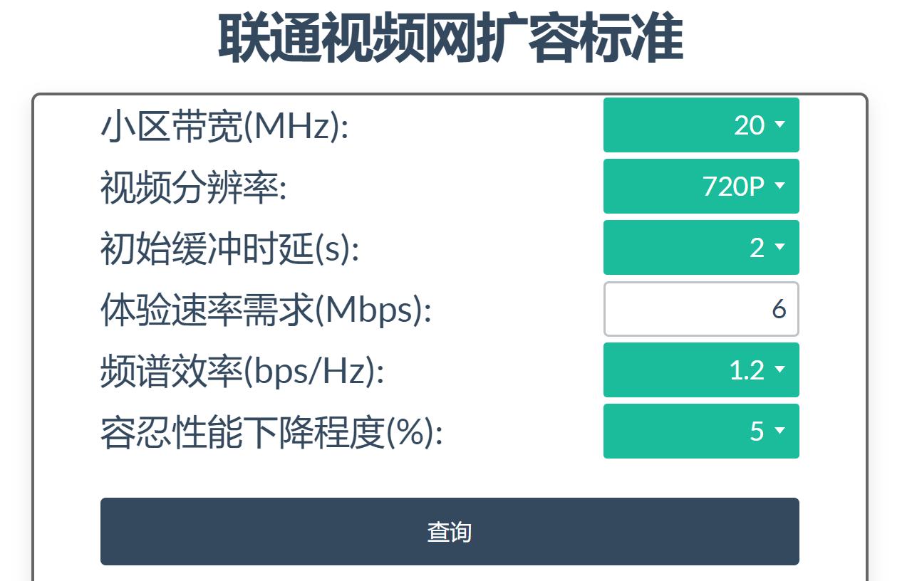 中国联通与华为联合发布《极致体验视频网建设标准白皮书》