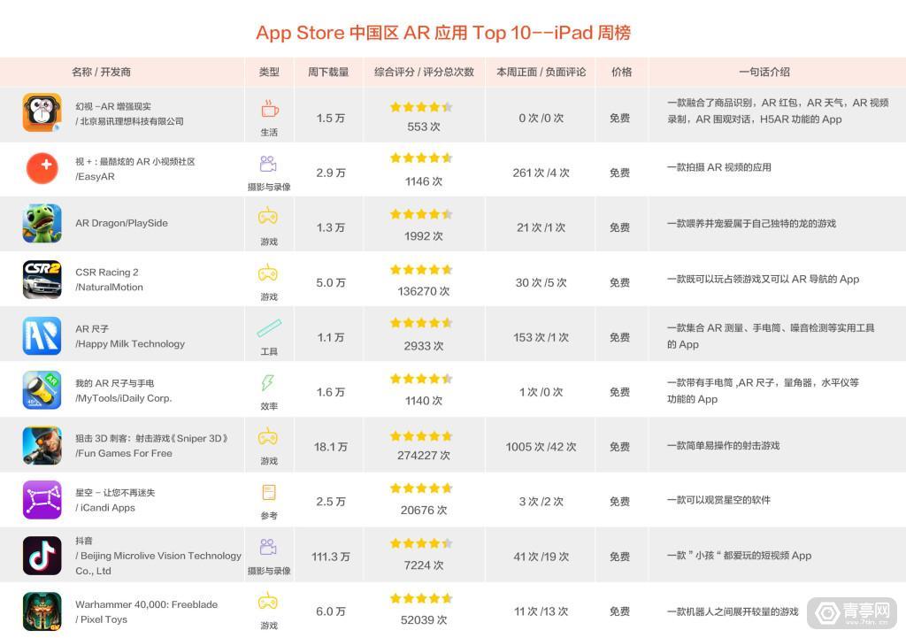 中国iPad