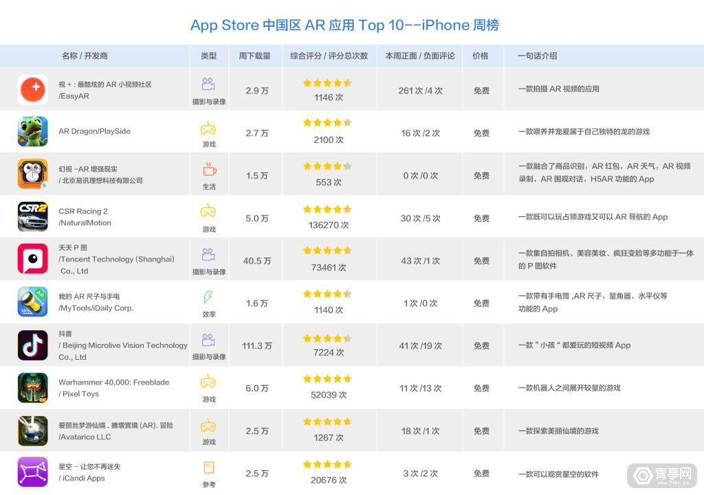 中国iPhone