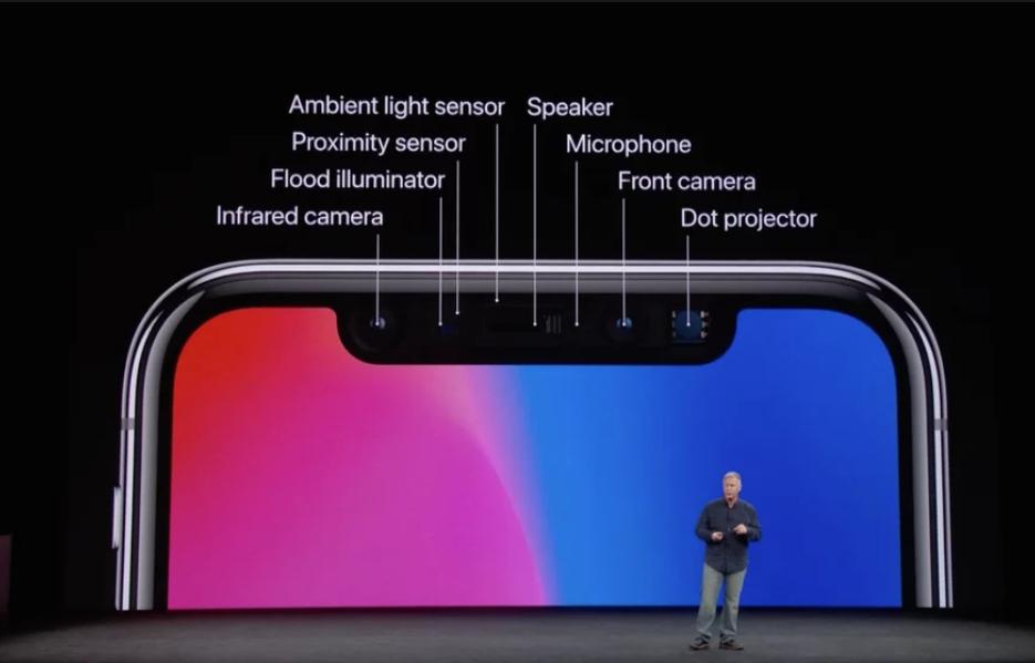 苹果iPhone X中TrueDepth相机中两项VCSEL专利曝光