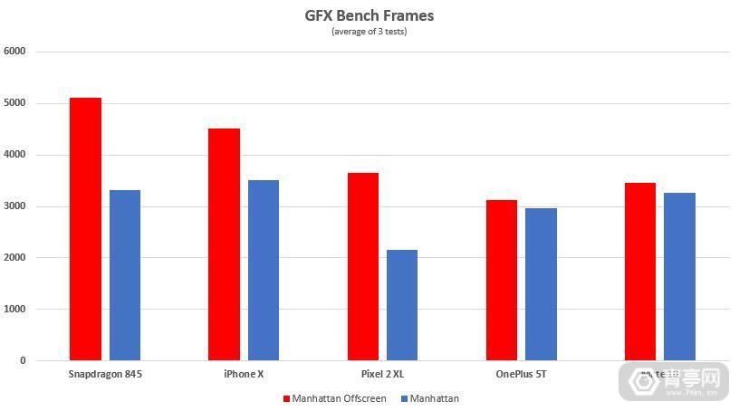 GFXBench_845