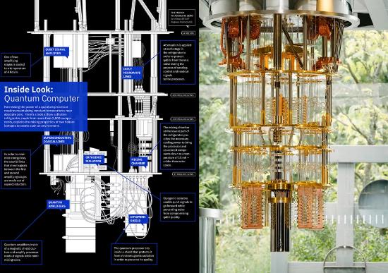 IBM量子计算机内部结构图首度曝光,2018量子霸权战局预测