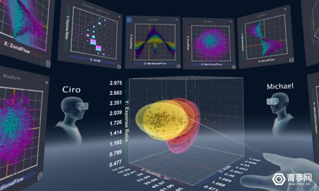Virtualitics 完成700万美元B轮融资,用VR玩转大数据?