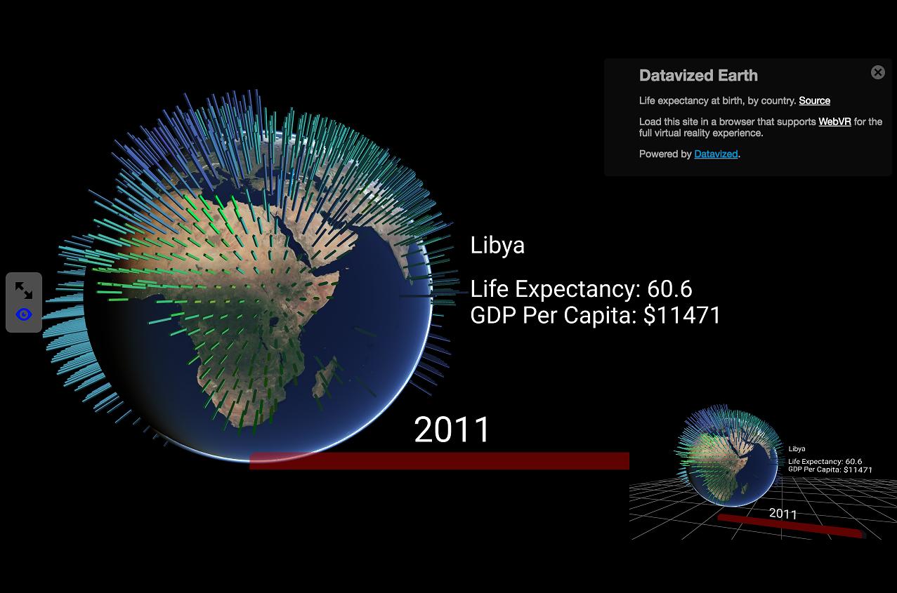 Datavized使用WebVR技术,建立可用于所有设备的3D可视化大数据平台