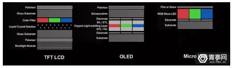 microled-vs-oled-vs-lcd