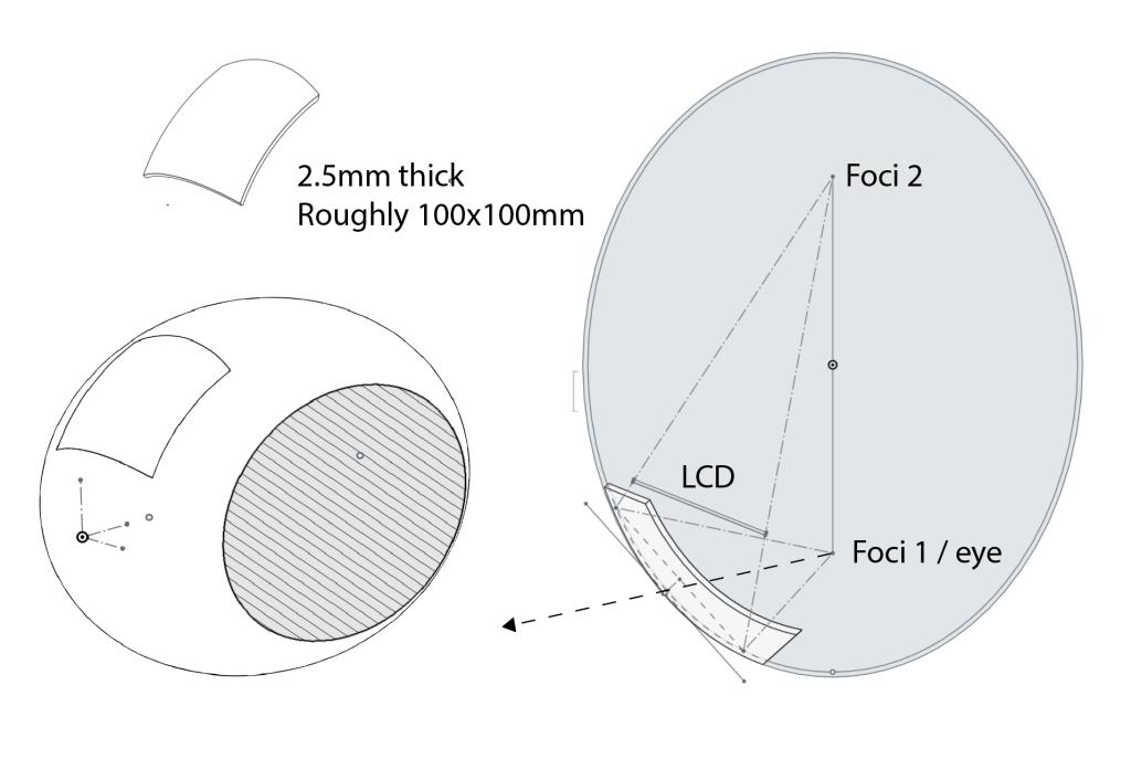 1_ellipsoidal-reflectors