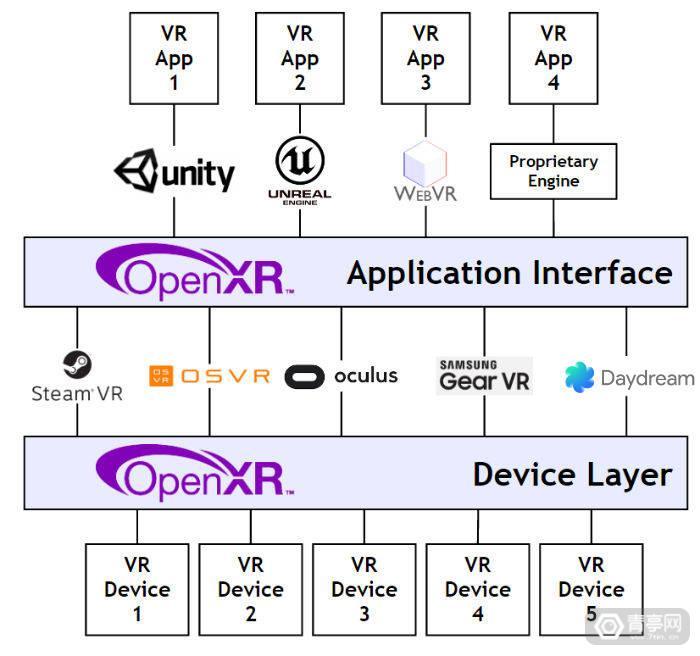 2017-openxr-API-2_1