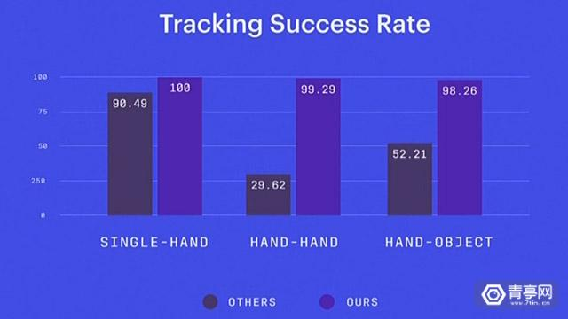 oculus-hand-tracking-success-rate