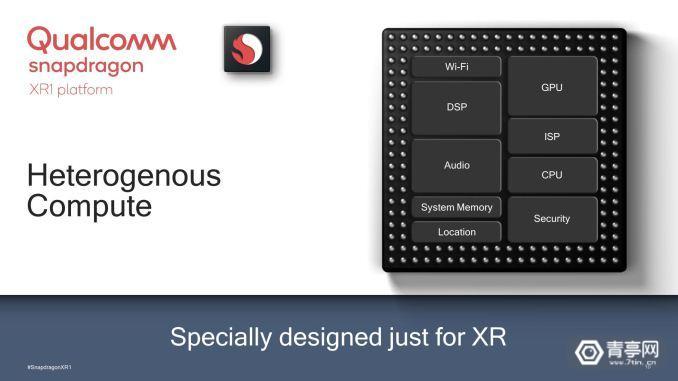 Snapdragon XR1_10_575px