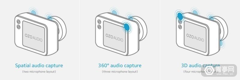诺基亚OZO Audio