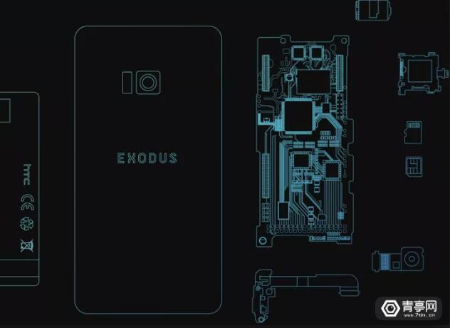 HTC首款区块链手机Exodus将在第三季度公测