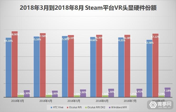 8月VR大数据 (2)