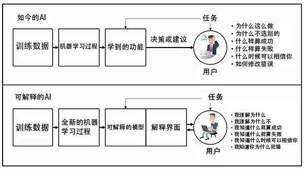 xai-figure2-inline-graphic
