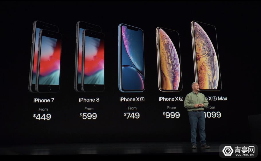 苹果iPhone XS/XR来袭,A12/ARKit 2.0都值得期待