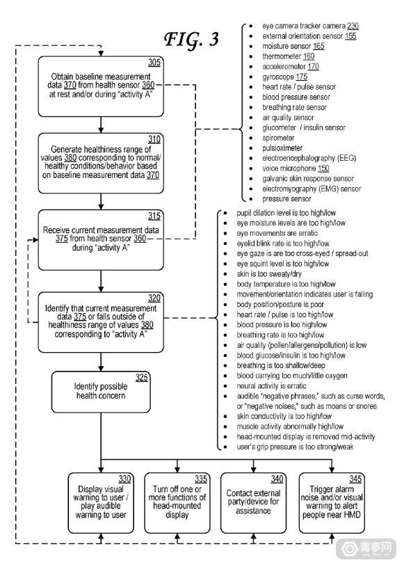 Sony-Patent-New-2